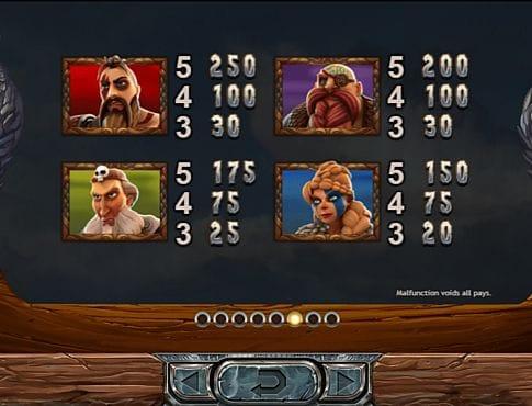 Таблица выплат в аппарате Vikings go Berzerk