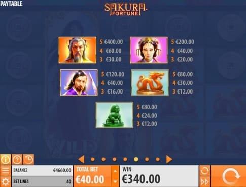 Таблица выплат в игре Sakura Fortune